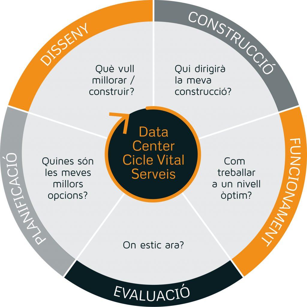 servicios-ciclo-cat-1024x1024